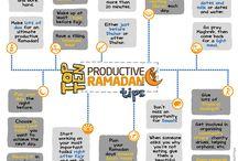 Muslim ramadan