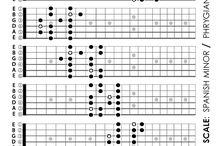 Music and sheet music