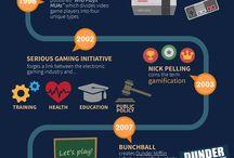 Gamification y alrededores
