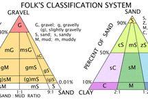 GEO-diagrams