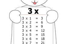 Matematică