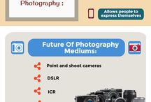 Digital Technology / Here, we will list all digital technology related images, infographics and information.