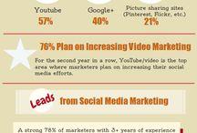 SOCIAL / geek, social, social media , marketing , blogging, google, facebook, pinterest, twitter