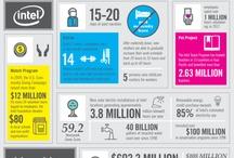 Infographics/statistics