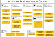 Business Canvases