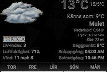 Vädret
