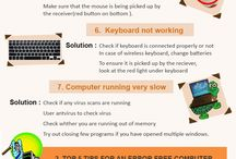 Computer Software Infographics