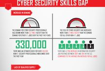 Cyber security / Education on Cyber security