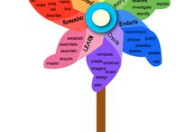 Metodologías innovadoras en Flipped Classroom Intef