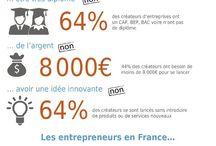 [PRO] Création d'entreprise & PME
