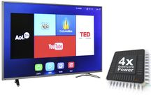 VU Televisions / Latest VU Televisions series and model overall review and specifications.