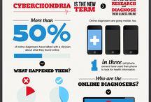 Digital Health and wellbeing
