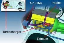 C Turbochargers
