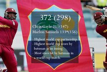 Cricket World Cup Records