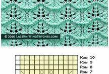 vzory pletené