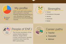 STUDY: ENFJ