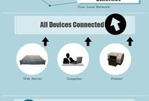 Computers|Pc's|Laptop}