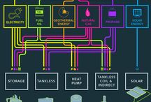 Energy Efficiency Smarts