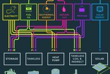 Hot Water