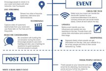 Promovare evenimente Social Media