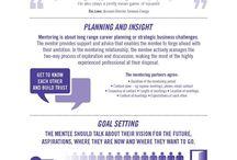Coaching and mentoring homework