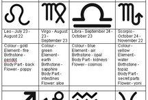 Татуировки со знаками зодиака