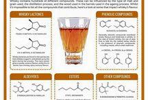 Whisky técnico