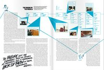 Magazine layouts