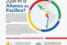 México / Datos en economía, inversión e internacionalización de México