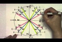 Trigonometry Lesson Ideas