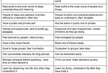 Difference Between Introverts and Extroverts