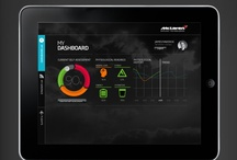 Dashboards / by Brian Clements
