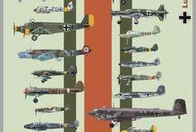 Lietadlá WWII.
