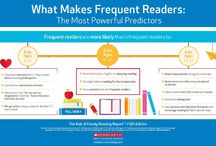 Scholastic Teachers - What Makes Great Readers