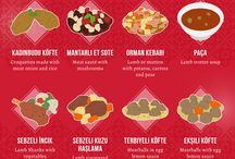 Turkish food names