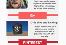Organizational Social Media