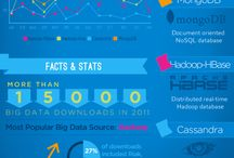Big Data / by Samuel Boulet