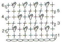 crochet Stitches Charts