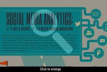 Social Analytics / Measuring and monitoring tools, tricks and trends / by Catherine Heeg - Customized Management Solutions