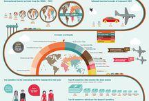graphic design | infographic