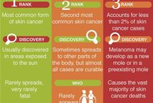 Skin Cancer Awareness / Skin cancer is the most prevalent cancer in America, but also the most easily preventable