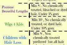 Hair donation!!