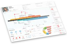 Visual Resumes / The next evolution of paper resumes.