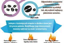 Infografiki / Infographics