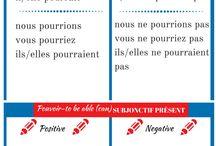 Conjugation French