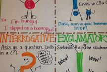 Writing Skills Anchor Charts / Anchor charts for teaching writing skills like grammar, punctuation, and spelling.