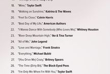 Wedding's song playlist