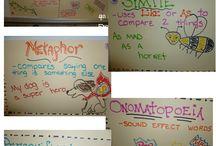 Fourth Grade Ideas