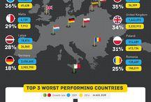 The Shrinking Euro
