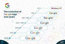 The evolution of Google logo over years.